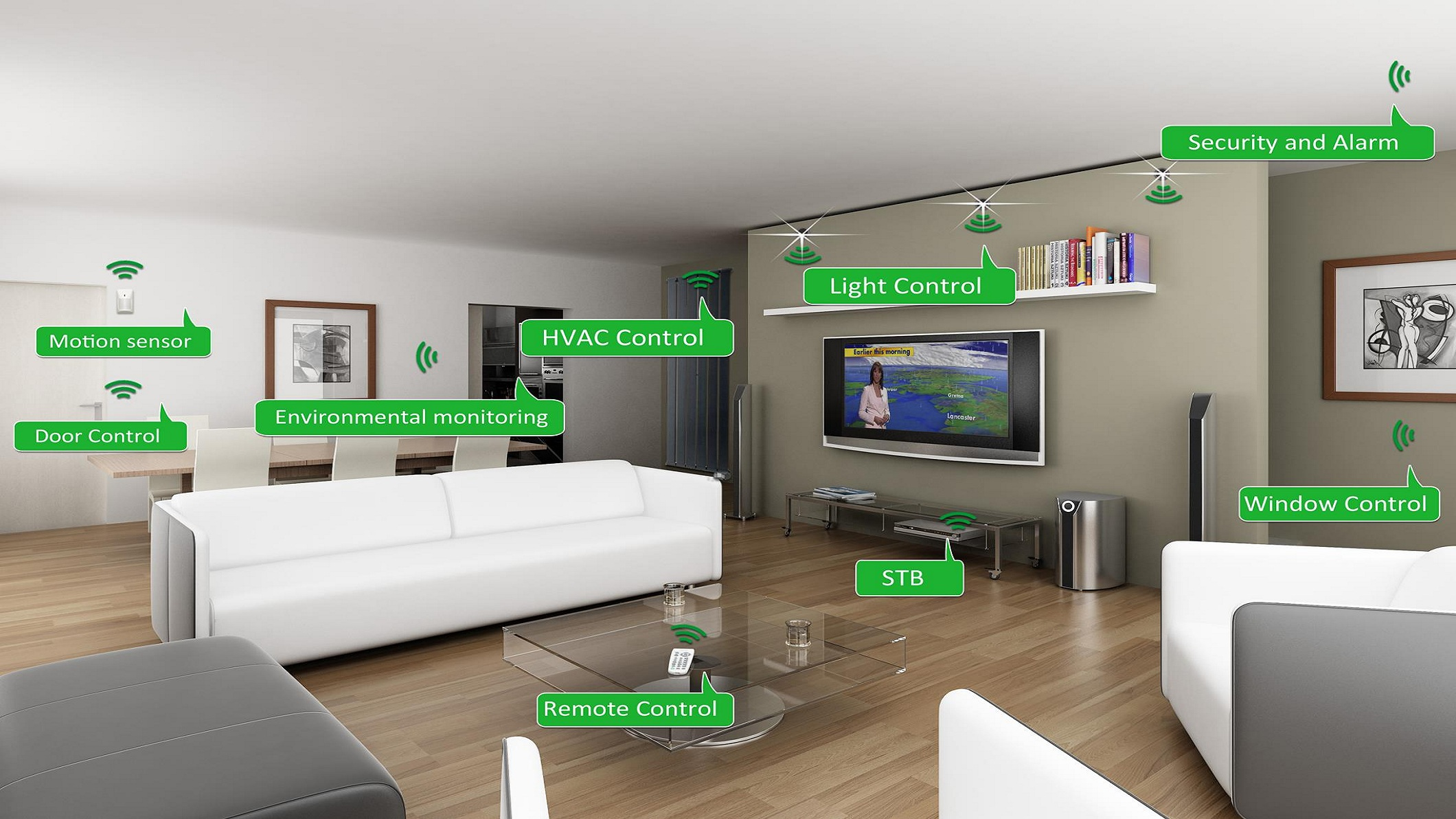 Global Home Automation – Cool Mobile Solutions